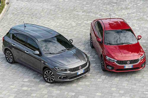 Quelle voiture d'occasion acheter pour 15000 euros ?